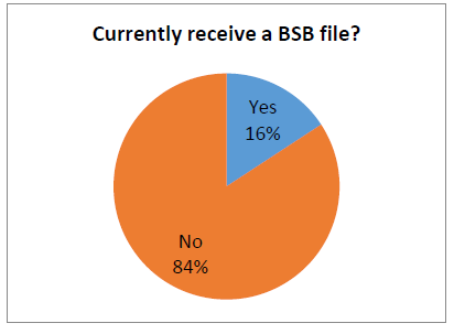 receive_BSB-file